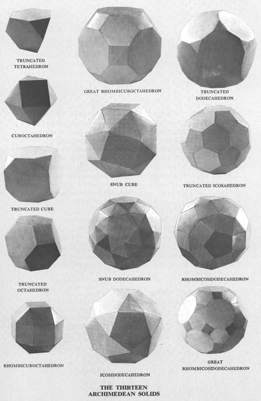 Geometry in Art & Architecture Unit 6
